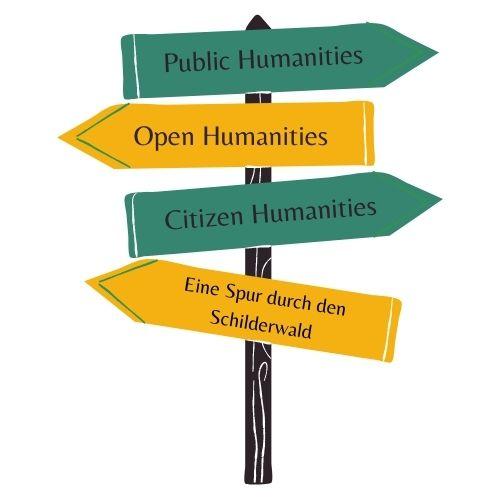 Public Humanities, Open Humanities, Citizen Humanities? Eine Spur durch den Schilderwald.